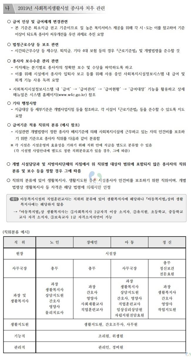2019년 사회복지생활시설 종사자 처우 관련