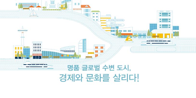명품 글로벌 수변 도시, 경제와 문화를 살리다!